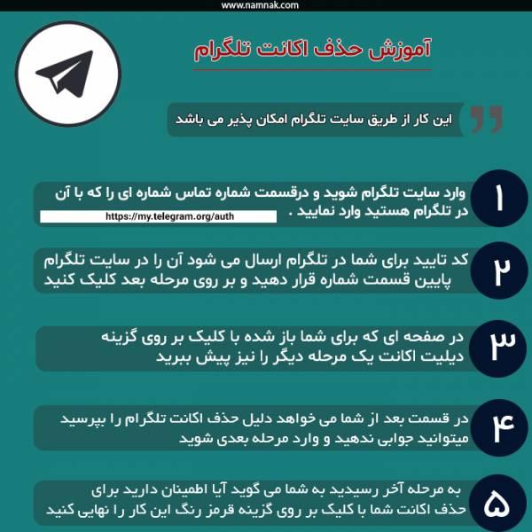 delet account telegram